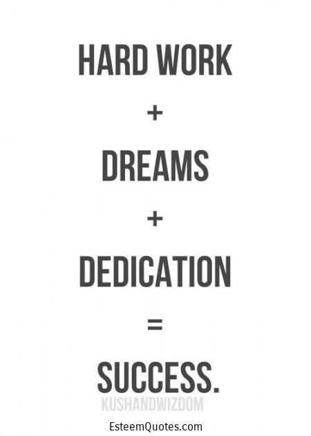 7 Hard Work Quotes for Success – Esteem Quotes